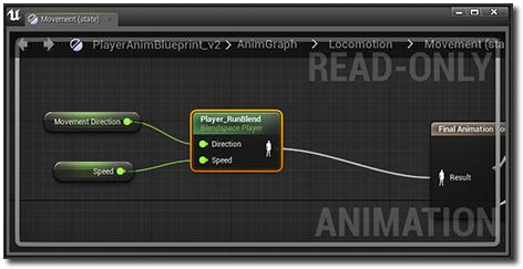 AnimGraph