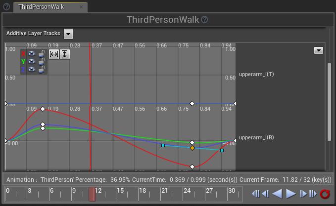 Third Person Walk