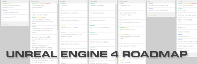 Sharing the Unreal Engine 4 Roadmap